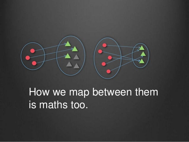 How we map between them is maths too.