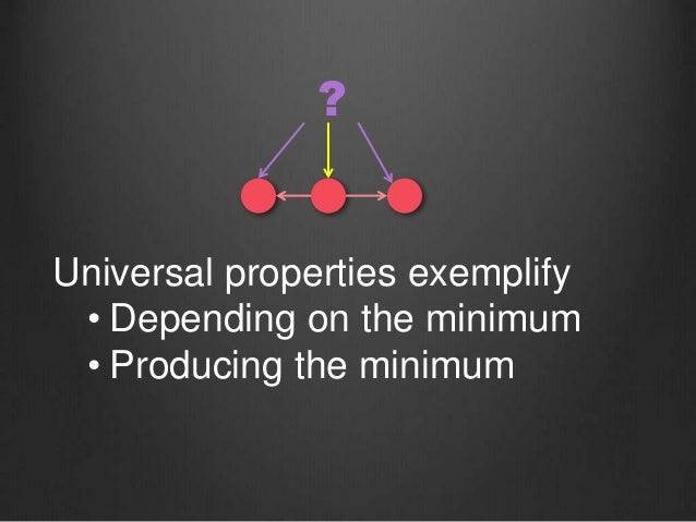 Universal properties exemplify • Depending on the minimum • Producing the minimum ?
