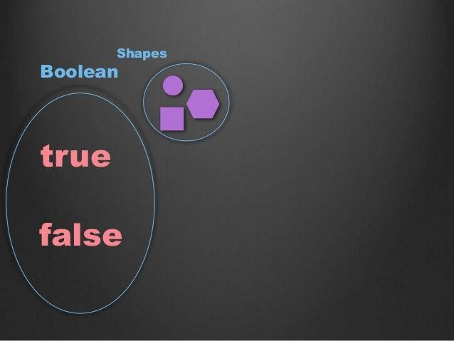 true false Boolean Shapes
