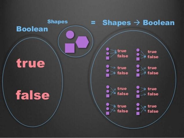 true false Boolean Shapes = Shapes  Boolean true false true false true false true false true false true false true false ...