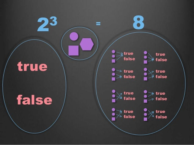 true false 23 = true false true false true false true false true false true false true false true false 8