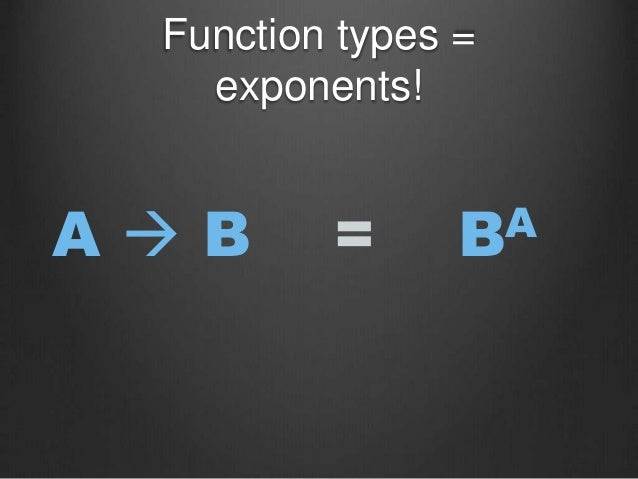 Function types = exponents! A  B = BA