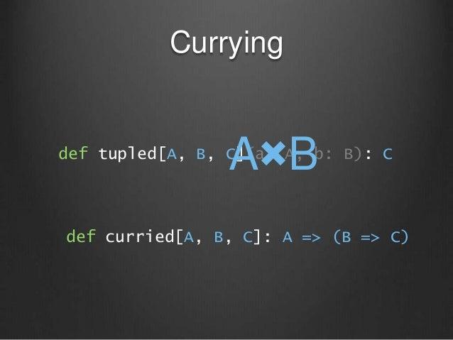 Currying def tupled[A, B, C](a: A, b: B): C def curried[A, B, C]: A => (B => C) A×B