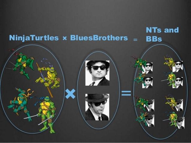 NinjaTurtles BluesBrothers = NTs and BBs× = ×