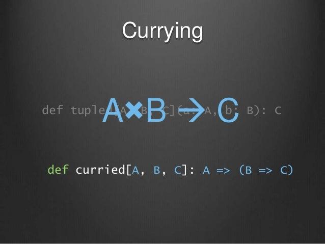 Currying def tupled[A, B, C](a: A, b: B): C def curried[A, B, C]: A => (B => C) A×B  C