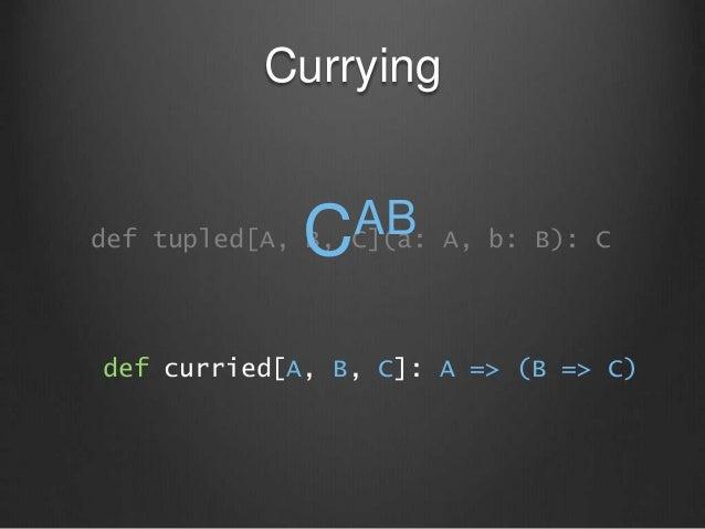 Currying def tupled[A, B, C](a: A, b: B): C def curried[A, B, C]: A => (B => C) CAB