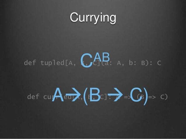 Currying def tupled[A, B, C](a: A, b: B): C def curried[A, B, C]: A => (B => C) CAB A(B  C)