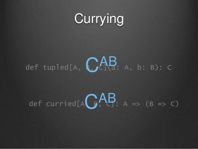 Currying def tupled[A, B, C](a: A, b: B): C def curried[A, B, C]: A => (B => C) CAB CAB