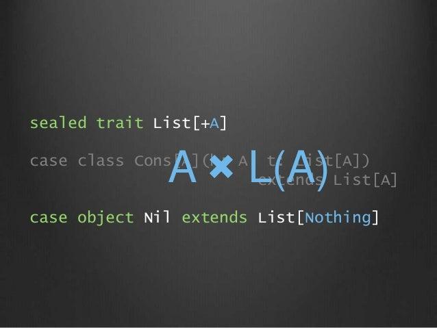 sealed trait List[+A] case class Cons[A](h: A, t: List[A]) extends List[A] case object Nil extends List[Nothing] A × L(A)