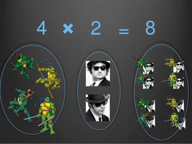 =4 × 2 8
