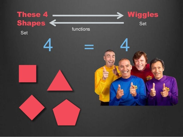 These 4 Shapes Wiggles Set functions Set 4 = 4