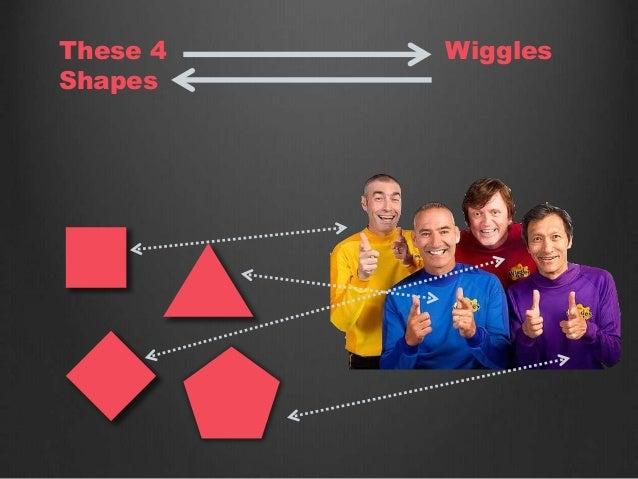 These 4 Shapes Wiggles