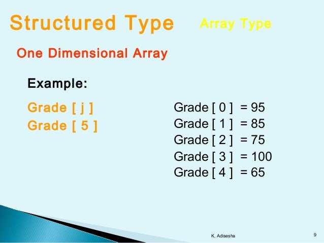Ppt of data structure using c.