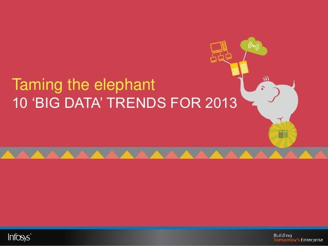 Racing to greener pastures ENTERPRISE SUSTAINABILITYTaming the elephant TRENDS FOR 201310 ‗BIG DATA' TRENDS FOR 2013