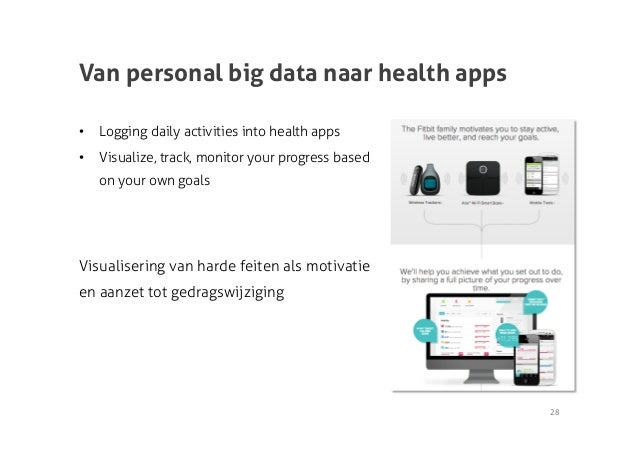 Van personal big data naar health apps•   Logging daily activities into health apps•   Visualize, track, monitor your pr...