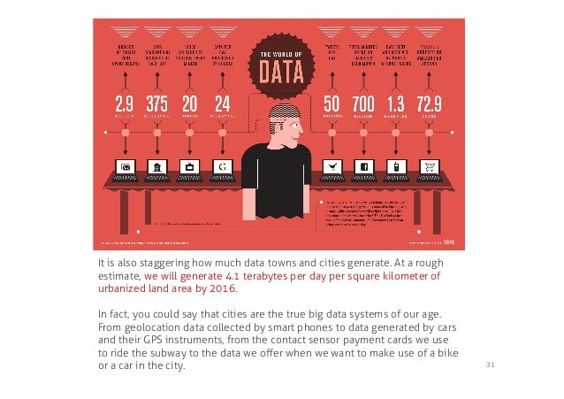 It is also staggering how much data towns and cities generate. At a roughestimate, we will generate 4.1 terabytes per day ...