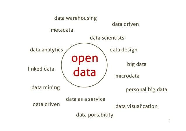 data warehousing                                     data driven         metadata                           data scientist...