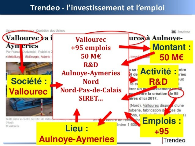 Trendeo, Premise et la statistique privée, Data tuesday 25 02 2014 Slide 2