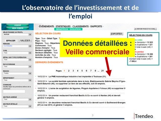 Trendeo, Premise et la statistique privée, Data tuesday 25 02 2014 Slide 3