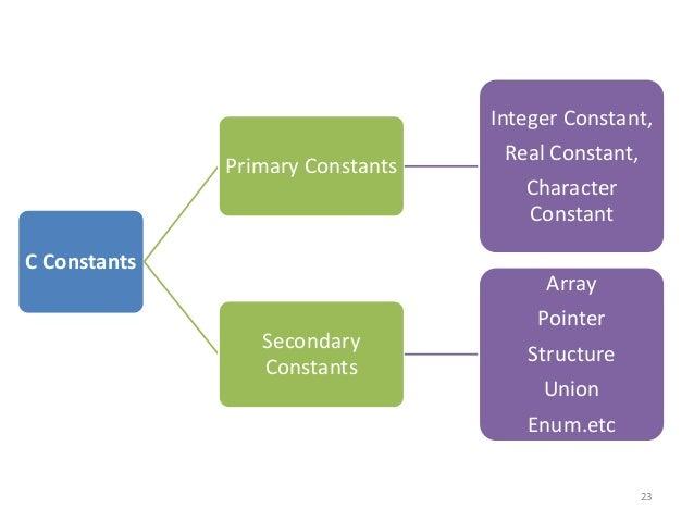 C Constants Primary Constants Integer Constant, Real Constant, Character Constant Secondary Constants Array Pointer Struct...