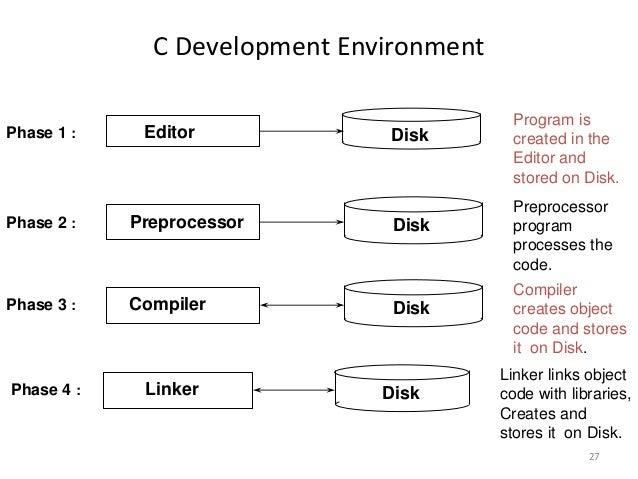 C Development Environment DiskPhase 2 : Preprocessor program processes the code. DiskCompilerPhase 3 : Compiler creates ob...