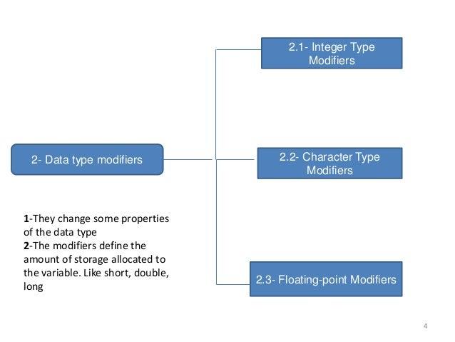 2- Data type modifiers 2.1- Integer Type Modifiers 2.2- Character Type Modifiers 2.3- Floating-point Modifiers 1-They chan...