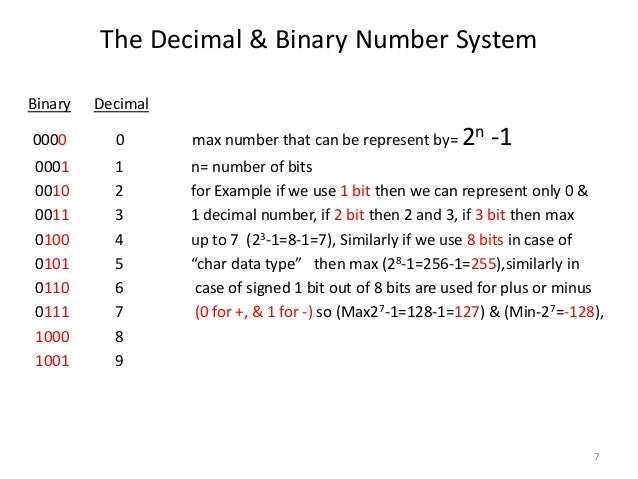The Decimal & Binary Number System Binary Decimal 0000 0 max number that can be represent by= 2n -1 0001 1 n= number of bi...