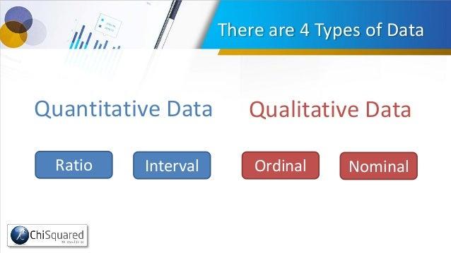 Data Types 101 – A Guide to Quantitative Data, Qualitative Data and H…