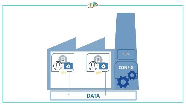API-Driven Development Application Programming Interface Interface de programmation
