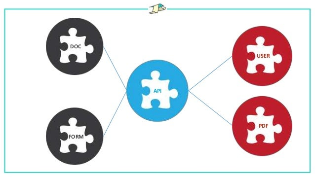 API USER DOC PDF FORM DATA