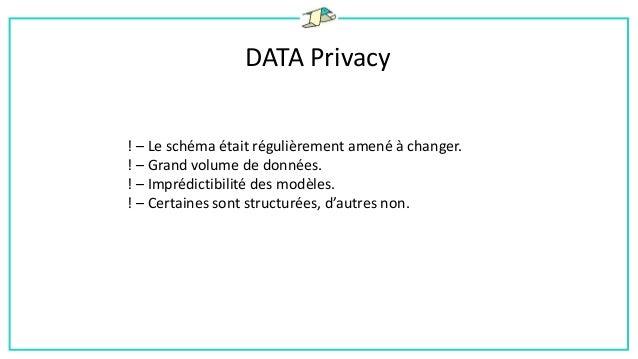 DATA Privacy CNIL