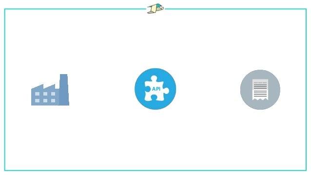 #DataUnlimited - API-Driven Development & Data Privacy
