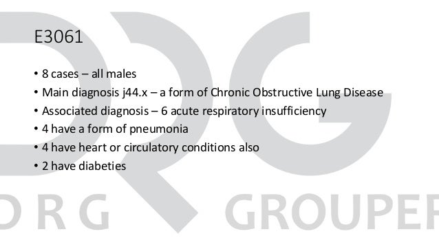 E3061 • 8 cases – all males • Main diagnosis j44.x – a form of Chronic Obstructive Lung Disease • Associated diagnosis – 6...