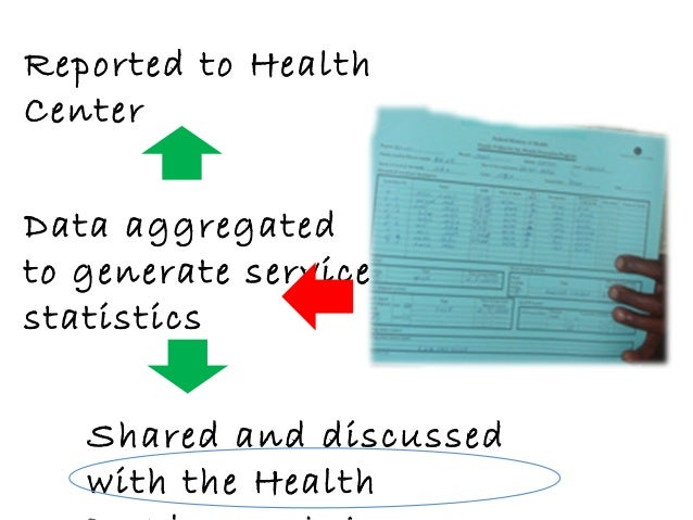 Data aggregated to generate service statistics Reported to Health Center Shared and discussed with the Health