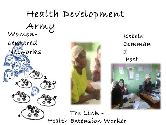 Health Development Army Women- centered Networks Kebele Comman d Post The Link - Health Extension Worker 1 23 4 5 6