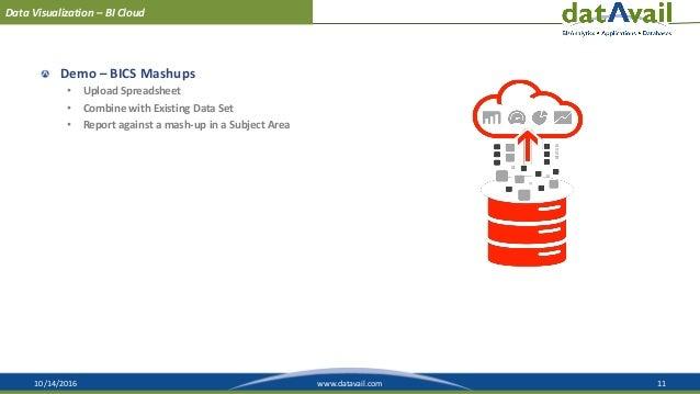 10/14/2016 11www.datavail.com Data Visualization – BI Cloud Demo – BICS Mashups • Upload Spreadsheet • Combine with Existi...