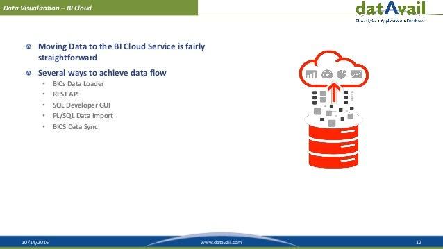 10/14/2016 12www.datavail.com Data Visualization – BI Cloud Moving Data to the BI Cloud Service is fairly straightforward ...