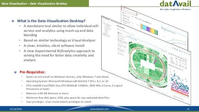 10/14/2016 15www.datavail.com Data Visualization – Data Visualization Desktop What is the Data Visualization Desktop? • A ...
