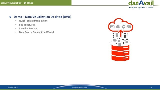10/14/2016 16www.datavail.com Data Visualization – BI Cloud Demo – Data Visualization Desktop (DVD) • Quick look at intera...