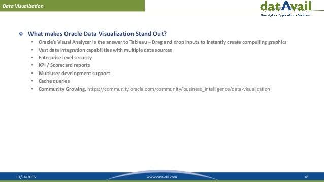 10/14/2016 18www.datavail.com Data Visualization What makes Oracle Data Visualization Stand Out? • Oracle's Visual Analyze...