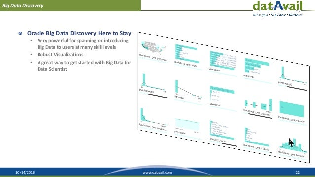 10/14/2016 22www.datavail.com Big Data Discovery Oracle Big Data Discovery Here to Stay • Very powerful for spanning or in...