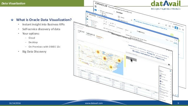 10/14/2016 9www.datavail.com Data Visualization What is Oracle Data Visualization? • Instant insight into Business KPIs • ...