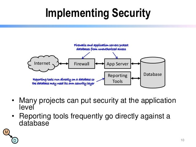 Implementing Security Firewalls and application servers protect databases from unauthorized access  Internet  Firewall  Re...