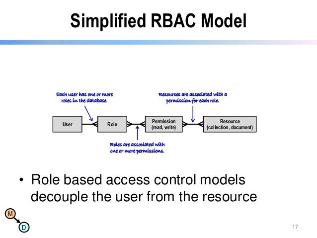 17 simplified rbac model
