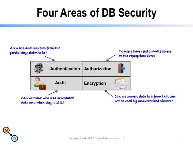 Four Areas of DB Security Are users and requests from the people they claim to be?  Do users have read or/write access to ...