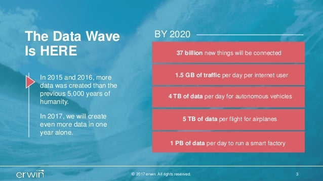The Data Wave Is HERE In 2015 and 2016, more data was created than the previous 5,000 years of humanity. In 2017, we will ...