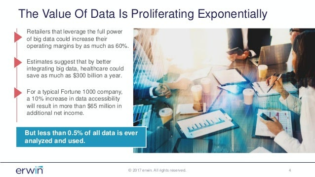 The Value Of Data Is Proliferating Exponentially © 2017 erwin. All rights reserved. 4 Retailers that leverage the full pow...