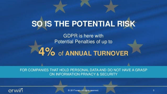 FOR COMPANIES THAT HOLD PERSONAL DATA AND DO NOT HAVE A GRASP ON INFORMATION PRIVACY & SECURITY SO IS THE POTENTIAL RISK G...