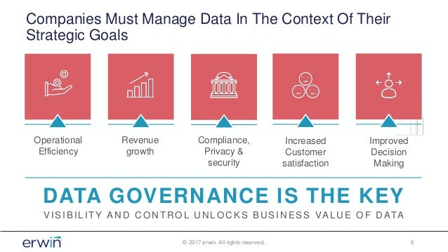 Companies Must Manage Data In The Context Of Their Strategic Goals © 2017 erwin. All rights reserved. 6 Improved Decision ...