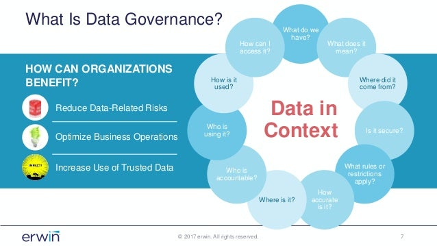 What Is Data Governance? © 2017 erwin. All rights reserved. 7 Data in Context What do we have? What does it mean? Where di...